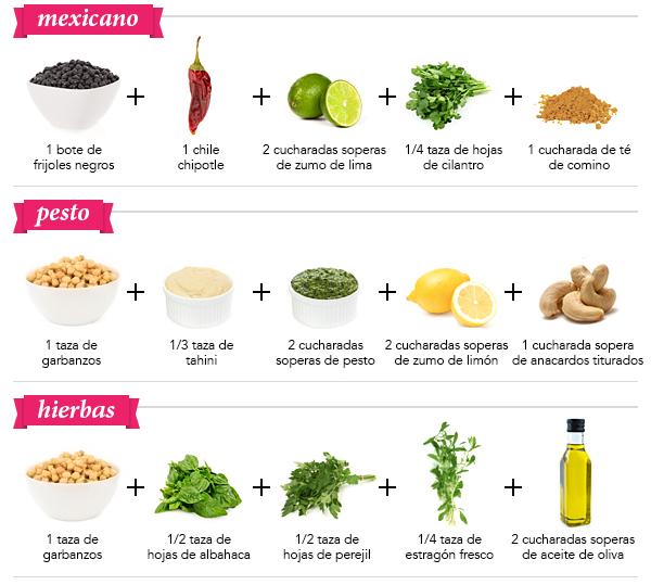 Gu a definitiva hummus vegano km 0 restaurante vegano for Guia mecanica de cocina pdf