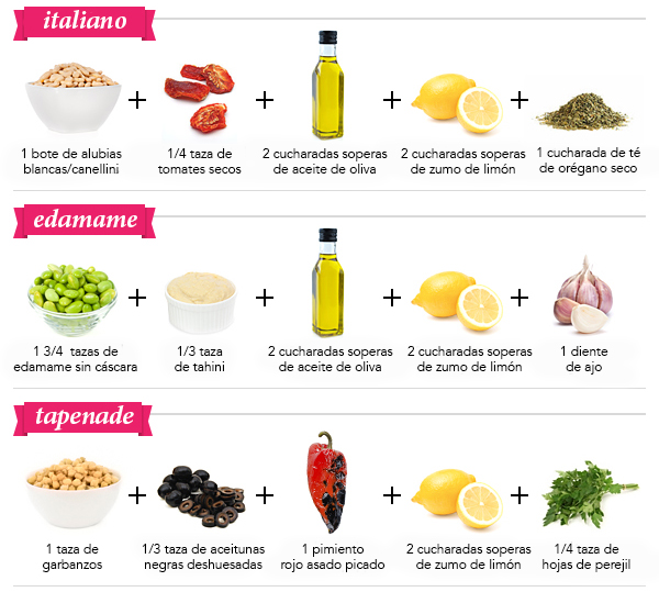 Recetas veganas hummus