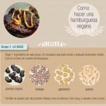 Las recetas de km.0: Cómo hacer hamburguesas veganas by Noeliska
