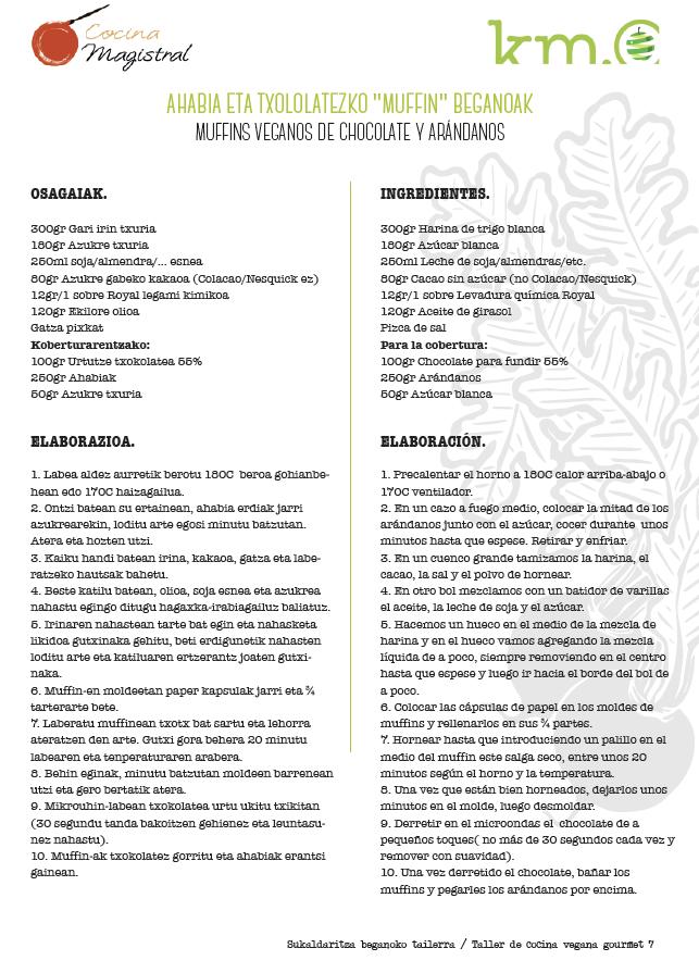 Recetas veganas Muffins Chocolate y arándanos del Taller de Cocina vegana de Cocina Magistral e Iñaki Ubiria Km.0